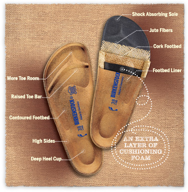 birkenstock-soft-footbed